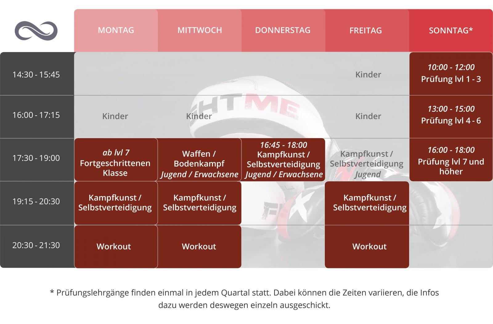 Stundenplan Martial Arts Systematics Wels Erwachsene